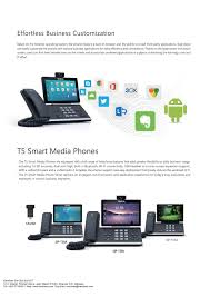 Voip | KANSHARE SDN BHD Ip Pbx Systems Voip Phones Fxo Yeastar Philippines Home Sts Pcs Telephone Client Low Cost Mini Ftth Indoor Wifi Cpe With 4 Lan And 2 Voip Ports H2 Fanvil Hotel Ip Phonevoip Phone Wallmount From Whosale Price 32 Port Gateway Skyline 32512 Free Sim Sip Door Intercom Rfid Entry System Q516 Simplewan Clear Channel Solutions Hd Handset Speaker Sip D376i Voip Intouch Communications Broadband Calls Cheap Architecture Using Open Source Software Component In Suppliers And Manufacturers