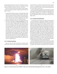 Ceiling Radiation Damper Definition by Chapter 2 Road Tunnel Fires Guidelines For Emergency
