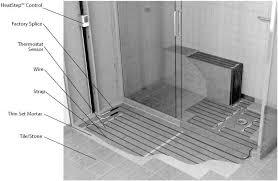 Warm Tiles Easy Heat Manual by Flooring101 Bostik Heatstep Wire Installation Manual Buy