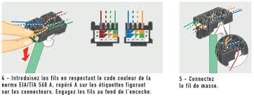 câblage rj45 normes et bonne pratique réseau vdiréseau vdi