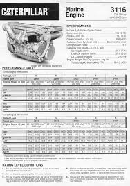 3208 cat specs cat 3116 the hull boating and fishing forum