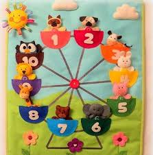 Numbers Wall Decorations For School
