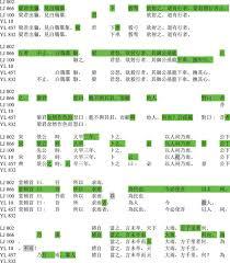am駭agement de bureau reconstructing the zhuang zi preliminary considerations