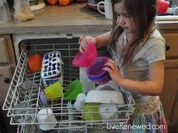 Unload Dishwasher Clip Art Clipart