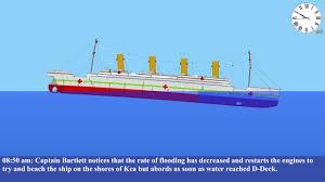 sinking simulator 2 britannic 100 year anniversary youtube