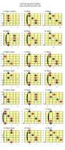 Rockin Around The Christmas Tree Chords Pdf by 2007 Best Music Images On Pinterest Guitar Lessons Ukulele