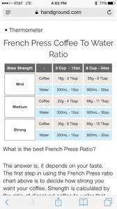 The Complete Guide To French Press Coffee How Brew