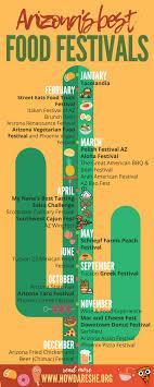 100 Phoenix Food Truck Festival The Best Food Festivals In Arizona How Dare She