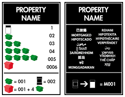 Property Title Deed Card Template