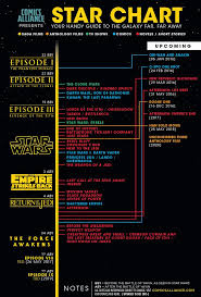 Star Wars Room Decor Uk by Best 20 The New Star Wars Ideas On Pinterest New Starwars Star