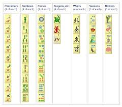 play mahjong solitaire tiles mahjong solitaire muiltiplayer to mahjong and