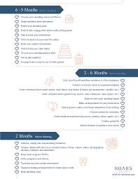 Click Here For Printable Version NOAHS Wedding Checklist