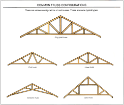 ARCHITECTURE: Inspiring Roof Truss Ideas With Scissor Truss Roof Home Design Types Simple Flat Roof House Designs Truss 48x28 Garage With Attic And Six Dormers Timber Frame 27 All About Roofs Pitches Trusses Framing Diy Awesome Photos Decorating Ideas Room In Peenmediacom Options For Creating A Wide Open Floor Plan Overcoming Design Architecture Amazing Cstruction Of Scissor For Your Habitat Humanity Adopts Student Archdaily Barn