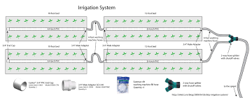 Drip System Components Diagram Condensation Diagram Sprinkler Systems Diy Good Home Design Gallery And The 25 Best Irrigation Ideas On Pinterest Irrigation System 2013 Veg Box Youtube Drip Basics Make Choosing An System Hgtv Self Watering Square Foot Garden Diy How To An At Golf Course Wedotanks And Tom Farley Land Best Designing A Basic Pvc For Peenmediacom Info Source Big Freeze 5 Things To Think About Before