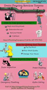 8 best Plumbing Inspection images on Pinterest