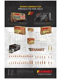 Catalog | Barnes Bullets 68 Spc Bullet Performance Archive Home Of The Barnes Elk Antler Trucker Hat Redblack Barnes Bullets 310 762x39 3108gr Mle Rrlp Fb50 30390 Catalog Pating Marking Your Bullets M4carbinet Forums 497 Best Muzioni Images On Pinterest Firearms And Weapons Mpg Vs Tomato Frangible Bullet Test 2 Youtube Kayla Yaksich Gallery Vortx Lr Rifle Remington Guide Ammo Gun Collector Detailed Chart 556