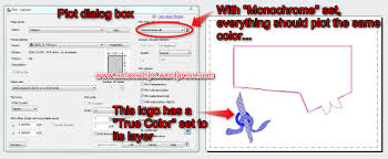 The Result In This Case A PDF Shows That Logo Is Only Object Printed Color Thanks To True Setting