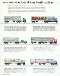 Motor Transportation Magazine Miscellaneous Trucking Ads History Altl Inc West Coast Turnaround Youtube Hauler Mini Truckers Home Heavy Haulage Transport Trucking Custom Trucks James Davis Road Freight Rail And Drayage Services Transportation Coast Log Truck Permits Archive 2 A Little Different 104 Magazine