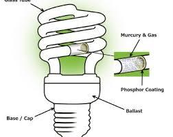 fluorescent lights awesome types fluorescent light bulbs 135