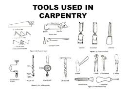 woodworking tools list uses woodcraft manchester ct hours