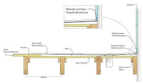 Distance Between Floor Joists by Design And Build A Wet Room Shower