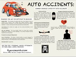 Auto Accident Inforgraphic - Ryans Search Tesla To Open Dealership In Former Kemp Auto Museum Chesterfield Opelikas New Ordinance Might Be Good For Some Food Vendors News 3 4 Ton Truck The Best 2018 Capps And Van Rental Lisa Foster Floral Design June 2010 Rescue Squad Raffles Truck Community Smithmountainlakecom Cargo In Austin Tx Resource Grayson Scarlett Roses Amazoncom Music Laurel Main Street Archives Page 2 Of 7 Fort Worth Rentalcapps Lone Star Equipment 5919 Bictennial St San Antonio Tx Race Day Larrys Brod Blog