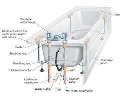 Bathtub Overflow Gasket Home Depot by Shower Walk In Bathtub Beautiful Change Tub To Shower Best 25