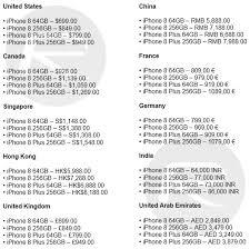 Unlocked SIM Free iPhone 8 8 Plus Price In USA UK India China