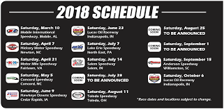 Bandit Truck Racing Series Announces 14-race 2018 Slate Truck Schedule Mcconkey Grower Supplies Orlando Food Cnections Maintenance Excel Template Vehicle Car Tips Fleet Spreadsheet Awesome For June And July 18 Branch Bone Artisan Ales Bandit Truck Racing Series Announces 14race 2018 Slate Your Guide Uerstanding Tangible Assets Depreciation Formula Mccs Cherry Point C Expenses Worksheet Best Of Irs Itemized Dirty South Deli As Well