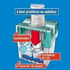 kit condenseur pour seche linge achat vente kit condenseur