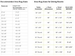 Area Rug Sizes Oriental Sizing Guide Chart Proxyshop