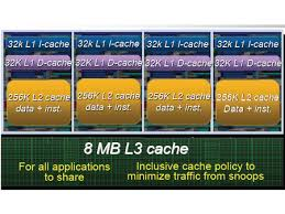 What are the levels of cache memory