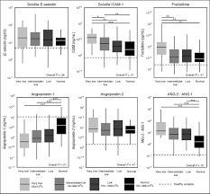 Sofa Sepsis Pdf 2016 by Thrombocytopenia Is Associated With A Dysregulated Host Response