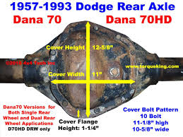 How To ID A 1957-1993 Dodge Dana 70 Rear Axle Working Trucks Jim Carter Truck Parts Id A 19992016 Ford Sterling 105 Rear Axle My 851991 F350 Dana 60 Front Differential Idenfication Learn How To Identify What Type Of Shaft Length And Bolt Circle Measurement Sierra Gear Boltin Rearend Buyers Guide Hot Rod Network Determine Differential Gear Ratio Without Rpo Code Blazer Chevy 10 End Chart Lovely Rebuilding An 01 Texas Shdown 2016 Max Towing Overview Piuptruckscom News 10bolt Know Youre Looking At Amazoncom 1988 1998 Chevrolet C1500 Gmc 6 Do I Identify 1948 Ford 1 Ton From 12