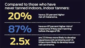 e Tanning Session Raises Melanoma Risk by 20 Percent