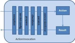 Python Decorators With Arguments by Python U2013 What Is Something Above Any Method U2013 Www Dev4devs Com