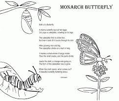 Monarch Coloring Page