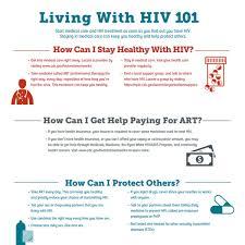 Talk HIV On Twitter