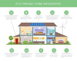 100 Eco Home Studio Smart Infographic Icons By Sky Pics On