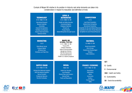 Mapei Thinset For Glass Tile by Homepage Mapei Adhesives Sealants Chemical Products For Construction