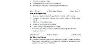 Labor And Delivery Nurse Resume