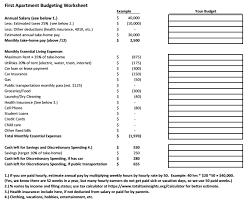 MFA Budgeting Worksheet PDF 237kb