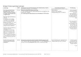 Berliner Kã Che Honorarvertrag Vom 17 08 2020 Für Den Zeitraum 01 01 31