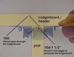 Residential Floor Joist Size by Deck Joist Hanger Nails Deck Design And Ideas