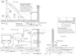 Bathtub Drain Trap Diagram by Greywater Faq Greywater Action