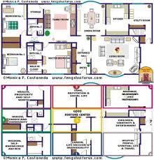 das wohnzimmer in zwei feng shui bagua bereichen das