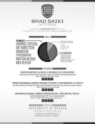 Resume — Brad Saiki Resume Maker Mac Business Management Software 25 Pc Send Email Sample Emailing Executive Samples By Awardwning Writer Laura Smithproulx Conrngacvtoanexecutivesummarypdf Rsum Doctor Of Brad Saiki Attorney Lawyer Rumes Following Up On A Sent Resume Search Overview Jobmount Emails For Job Applications 12 Examples Gulf Countries Jobs Sent Process L Upload To Dubai 21 Exemple De Cv Stage 3eme Attiyada Wood Basic Modern