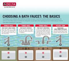 Outdoor Faucet Leaking From Top by Best 25 Faucet Repair Ideas On Pinterest Bathtub Plumbing