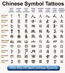 Artistic Chinese Symbol Tattoos Creativefan Tons Awesome Wrist Images Pictures Comments Graphics Scraps For Facebook Google
