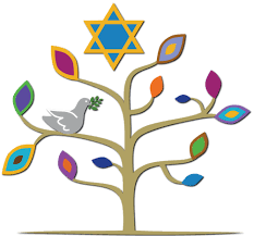 How Come Judaism Is Broken Into Several Different Branches